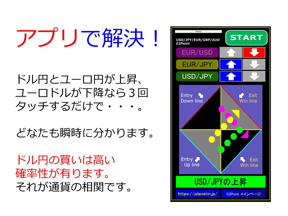 グラフィカル ユーザー インターフェイス 自動的に生成された説明