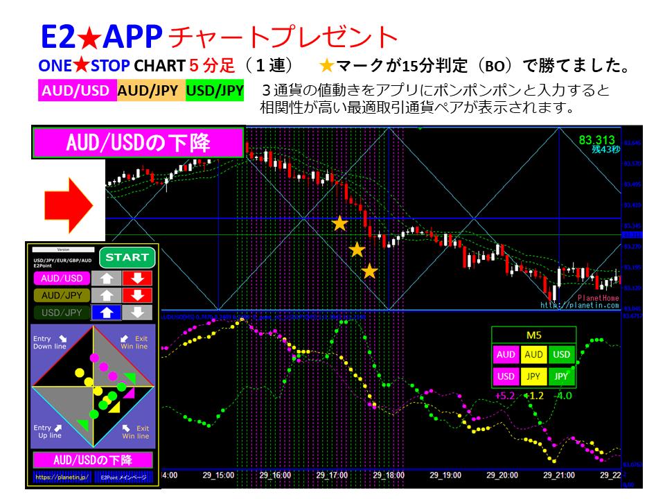 グラフィカル ユーザー インターフェイス, ダイアグラム 自動的に生成された説明