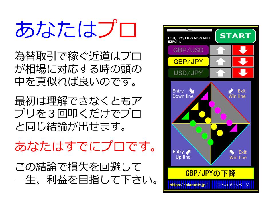 グラフィカル ユーザー インターフェイス, アプリケーション 中程度の精度で自動的に生成された説明